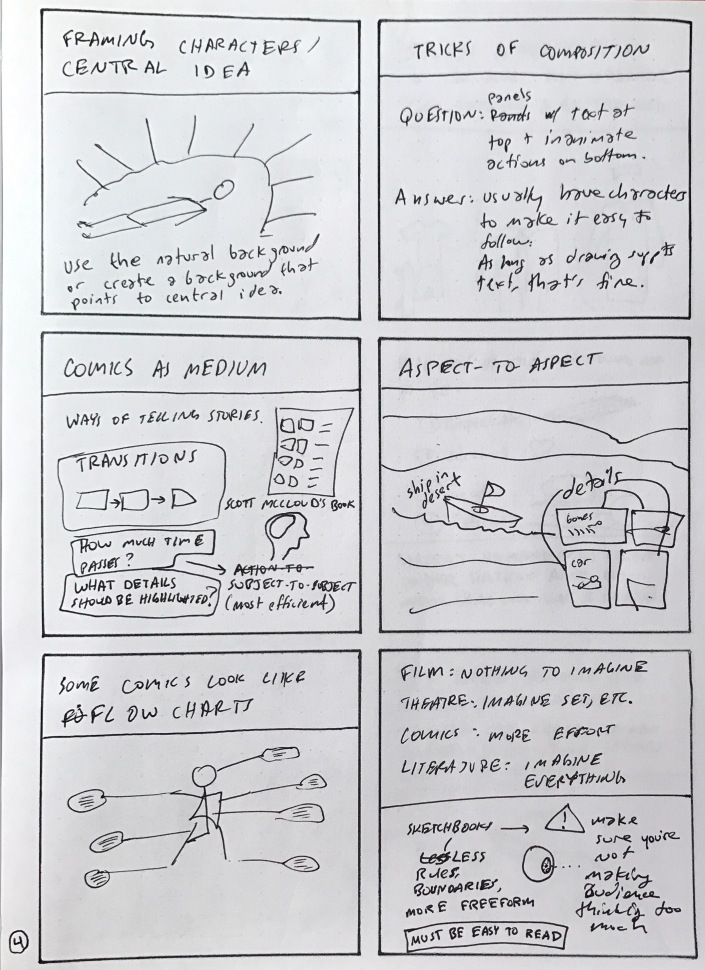 Sketchnotes from Aurora Melchor's brilliant SN Hangout presentation about using comics for sketchnoting. This was one of my favorite SN Hangouts!