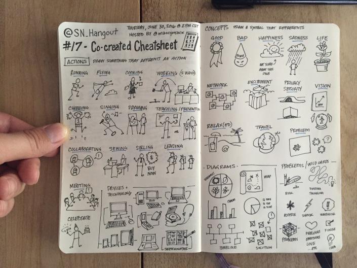 profclayton-fav-hangout-17-cheatsheet